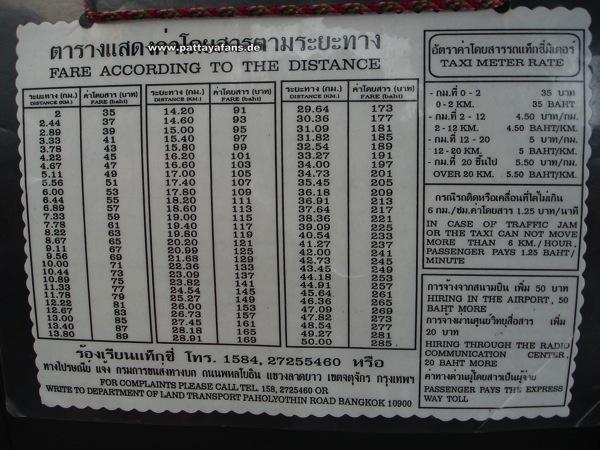 Taxi Fahrpreise